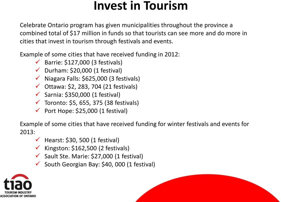 Example of some cities that have received funding in 2012: Barrie: $127,000 (3 festivals) Durham: $20,000 (1 festival) Niagara Falls: $625,000 (3 festivals) Ottawa: $2, 283, 704 (21