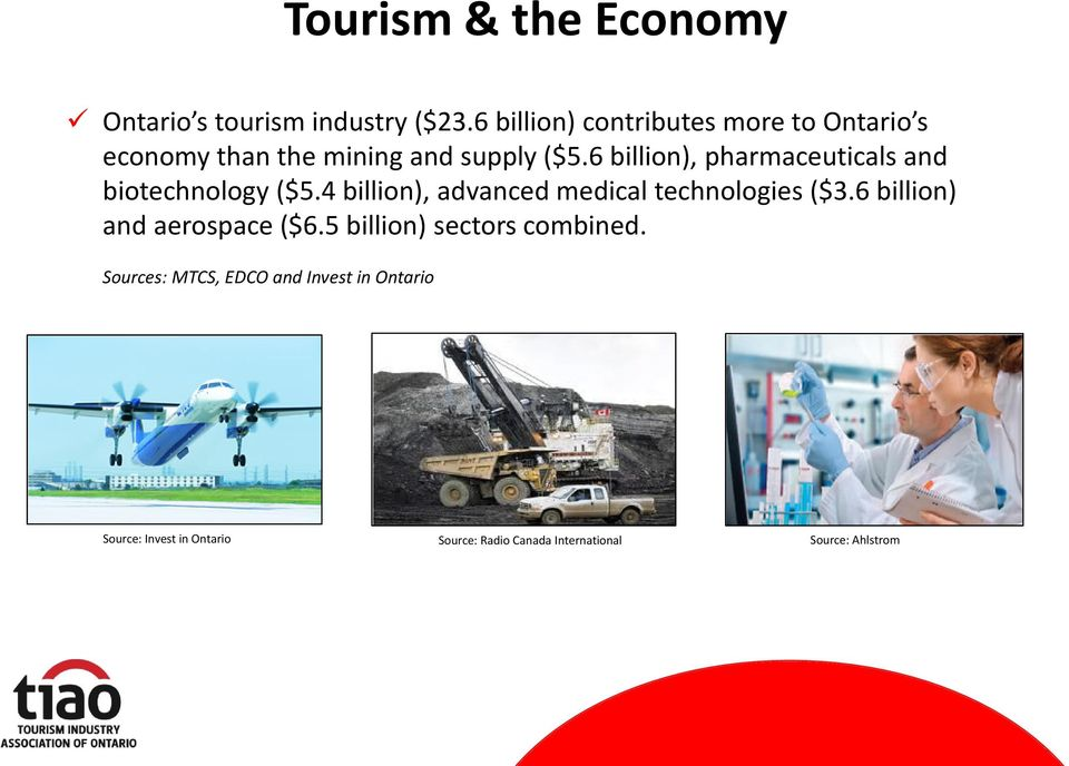 6 billion), pharmaceuticals and biotechnology ($5.4 billion), advanced medical technologies ($3.