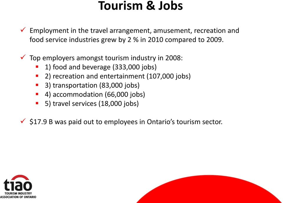 Top employers amongst tourism industry in 2008: 1) food and beverage (333,000 jobs) 2) recreation and