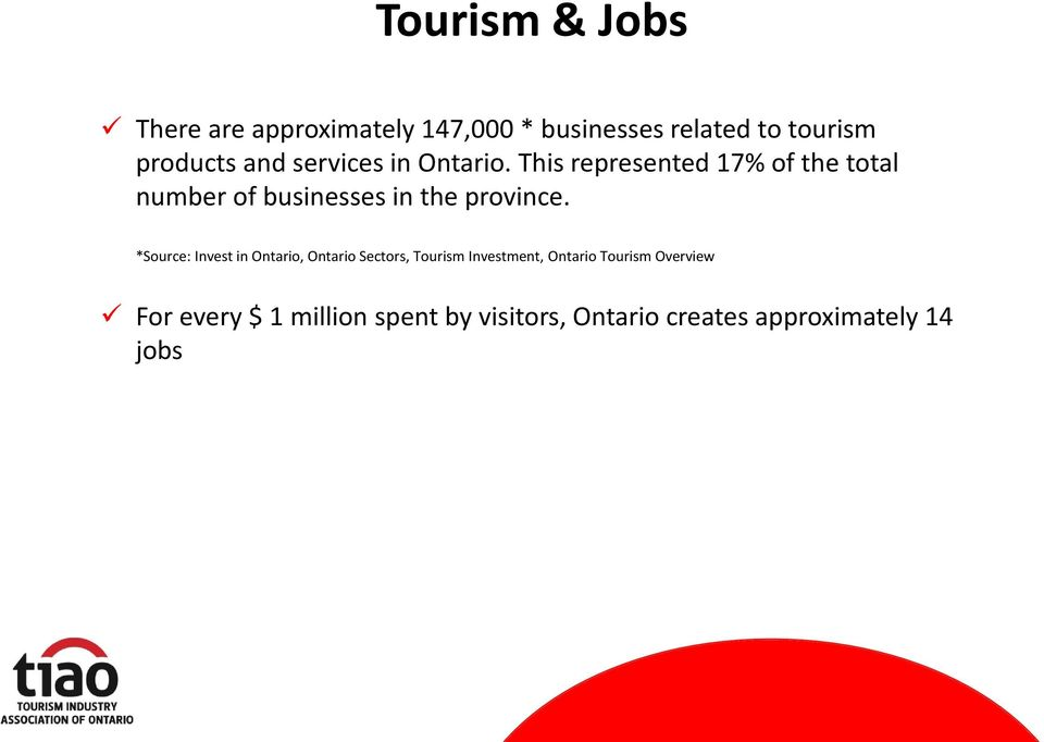 This represented 17% of the total number of businesses in the province.