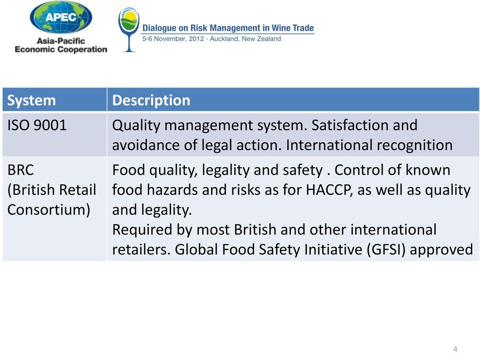 International recognition Food quality, legality and safety.