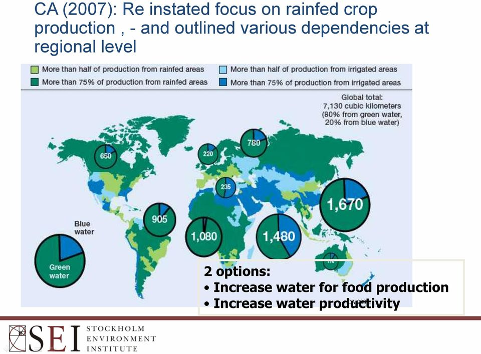 at regional level 2 options: Increase water for