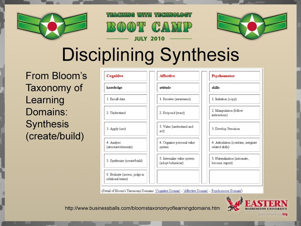 Disciplining Synthesis http://www.