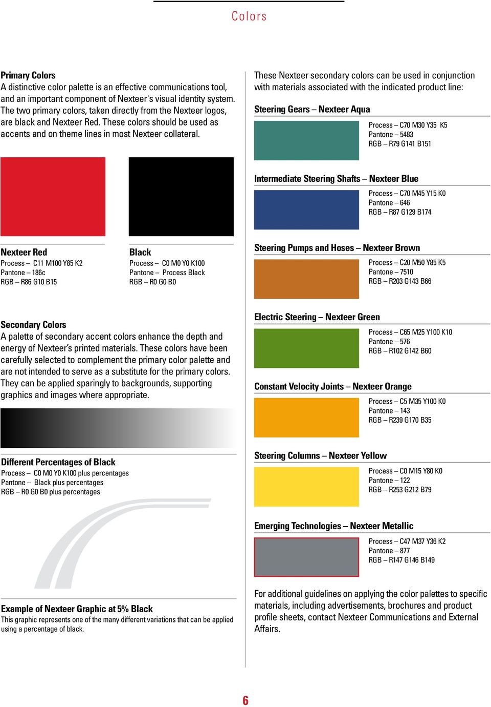 These Nexteer secondary colors can be used in conjunction with materials associated with the indicated product line: Steering Gears Nexteer Aqua Process C70 M30 Y35 K5 Pantone 5483 RGB R79 G141 B151