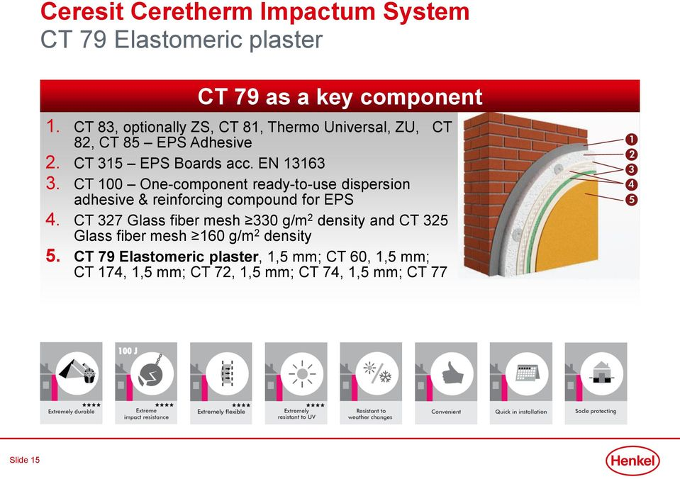 CT 100 One-component ready-to-use dispersion adhesive & reinforcing compound for EPS 4.