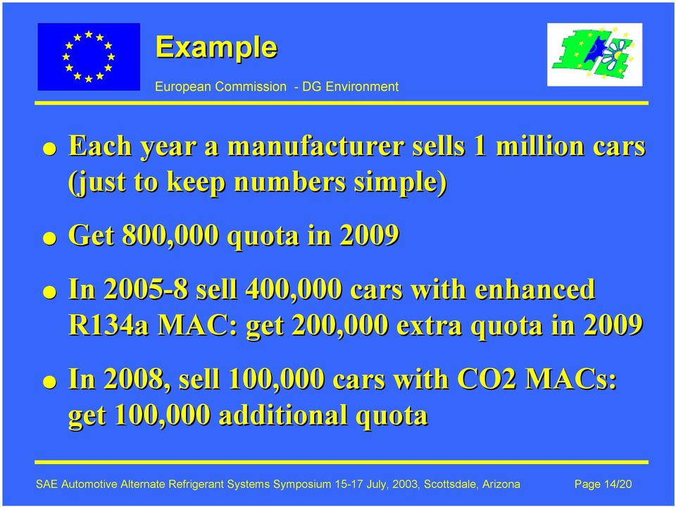 extra quota in 2009 In 2008, sell 100,000 cars with CO2 MACs: get 100,000 additional quota