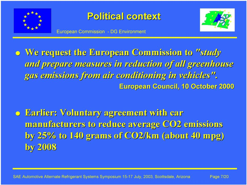 European Council, 10 October 2000 Earlier: Voluntary agreement with car manufacturers to reduce average CO2