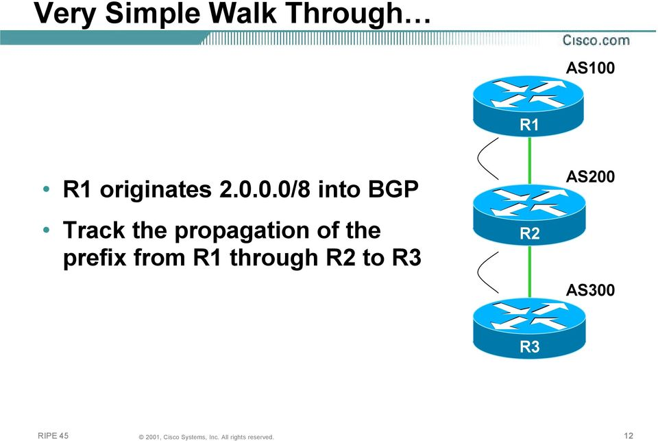 0.0/8 into BGP Track the propagation