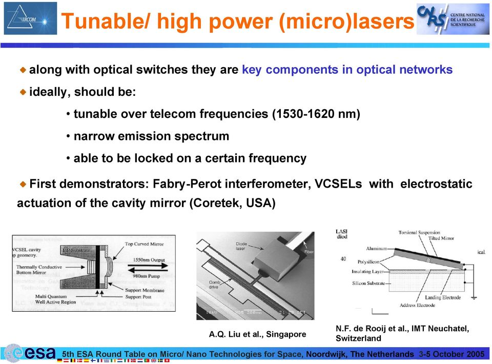 locked on a certain frequency First demonstrators: Fabry-Perot interferometer, VCSELs with electrostatic