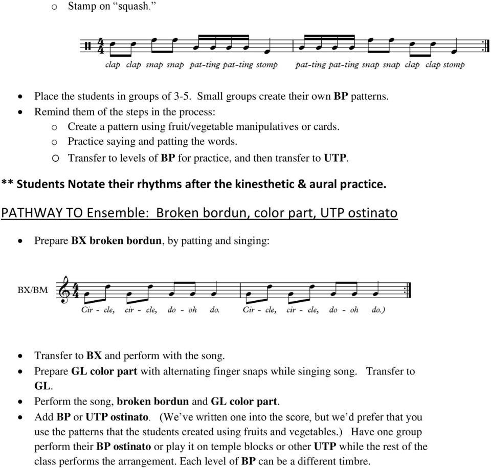 o Transfer to levels of BP for practice, and then transfer to UTP. ** Students Notate their rhythms after the kinesthetic & aural practice.