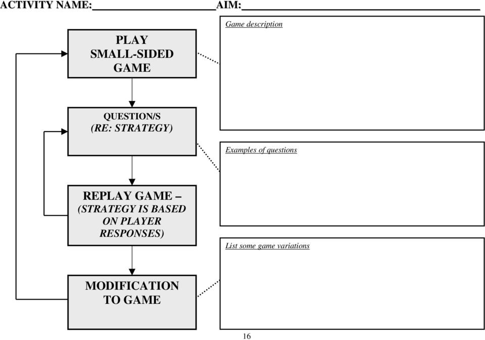 questions REPLAY GAME (STRATEGY IS BASED ON PLAYER