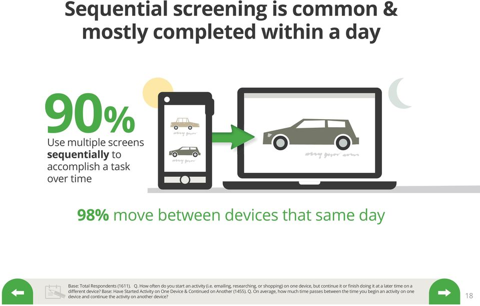 accomplish a task over time 98% move between devices