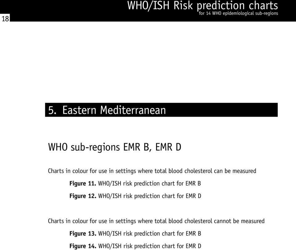 WHO/ISH risk prediction chart for EMR D Charts in colour for use in settings where total blood cholesterol
