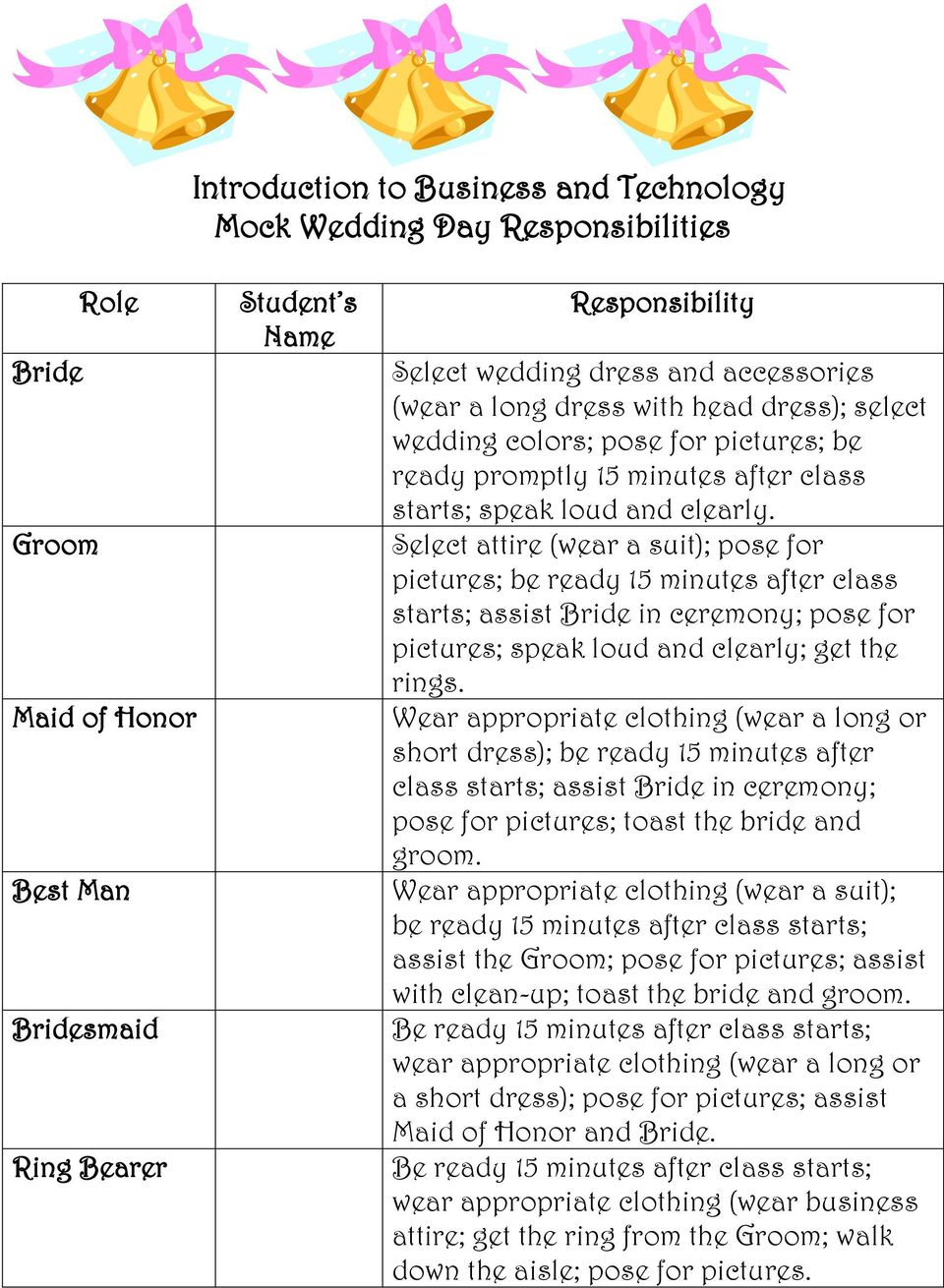 Select attire (wear a suit); pose for pictures; be ready 15 minutes after class starts; assist Bride in ceremony; pose for pictures; speak loud and clearly; get the rings.