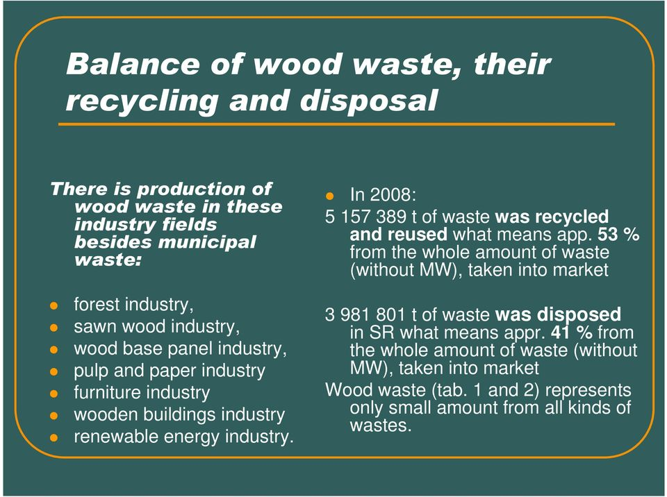 In 2008: 5 157 389 t of waste was recycled and reused what means app.