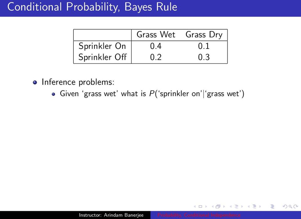 3 Inference problems: Given grass wet what is P(