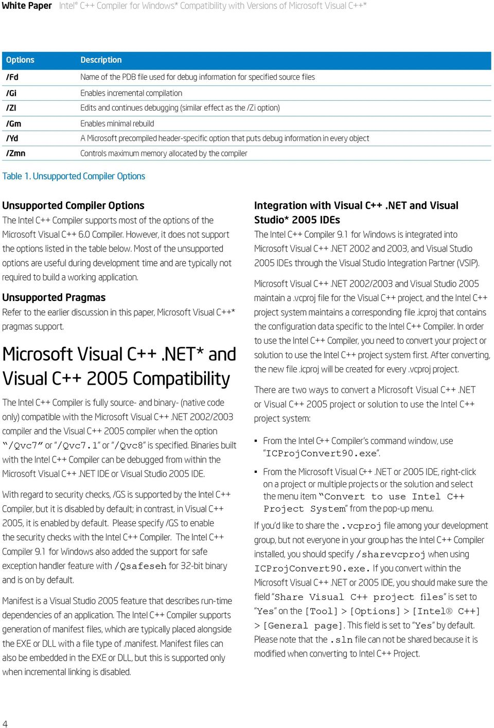 Intel C++ Compiler for Windows* Compatibility with Versions