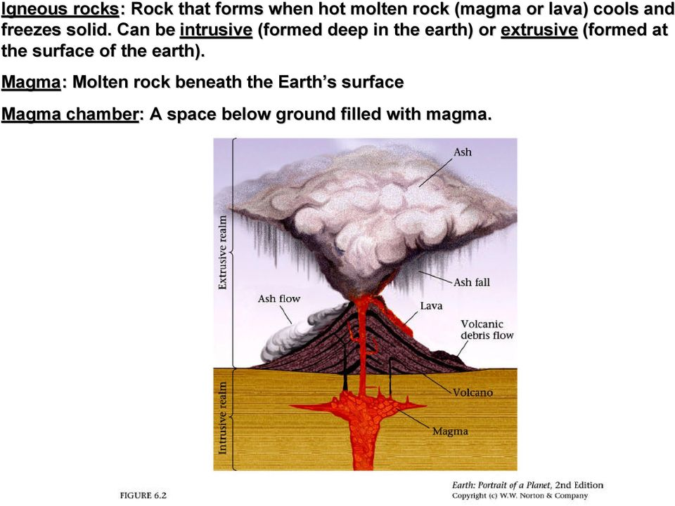 Can be intrusive (formed deep in the earth) or extrusive (formed at the