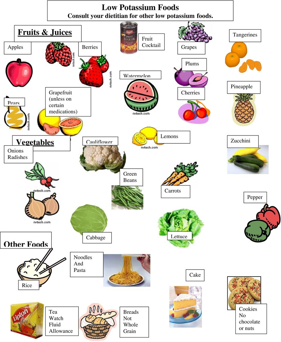 certain medications) Cherries Pineapple Vegetables Onions Radishes Cauliflower Lemons Zucchini Green Beans