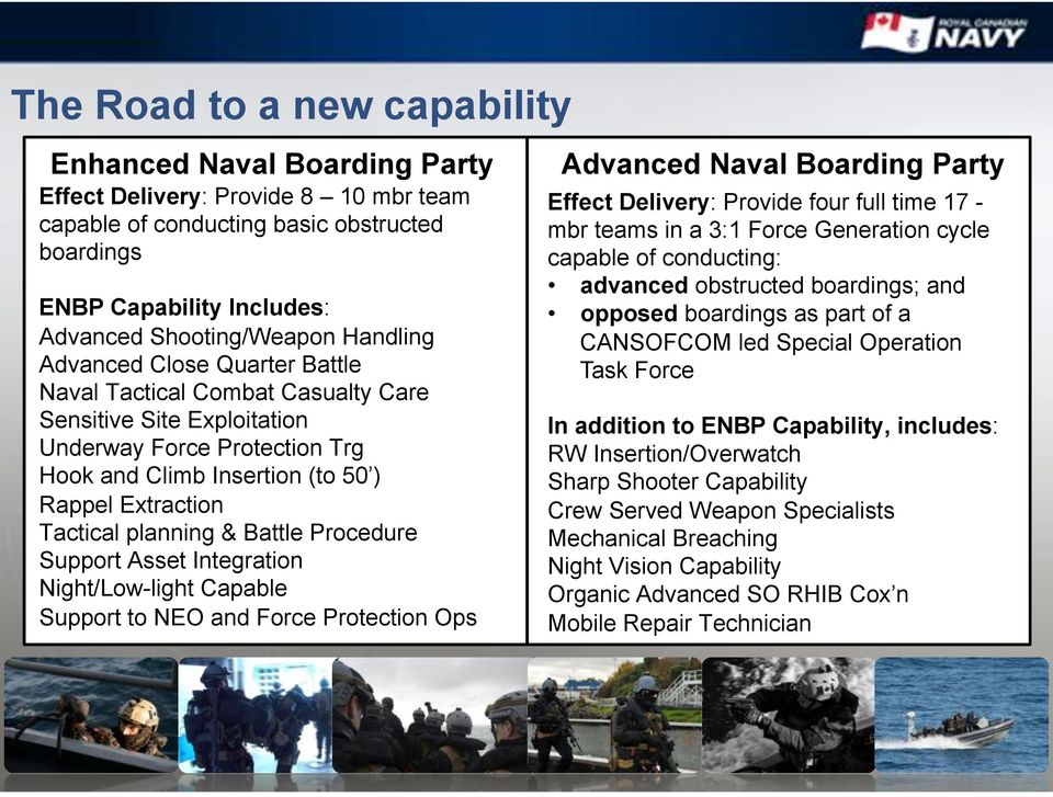 planning & Battle Procedure Support Asset Integration Night/Low-light Capable Support to NEO and Force Protection Ops Advanced Naval Boarding Party Effect Delivery: Provide four full time 17 - mbr