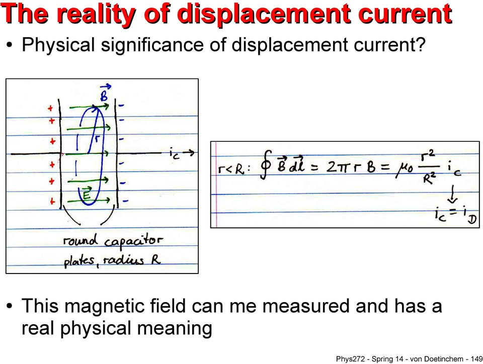 This magnetic field can me measured and has a