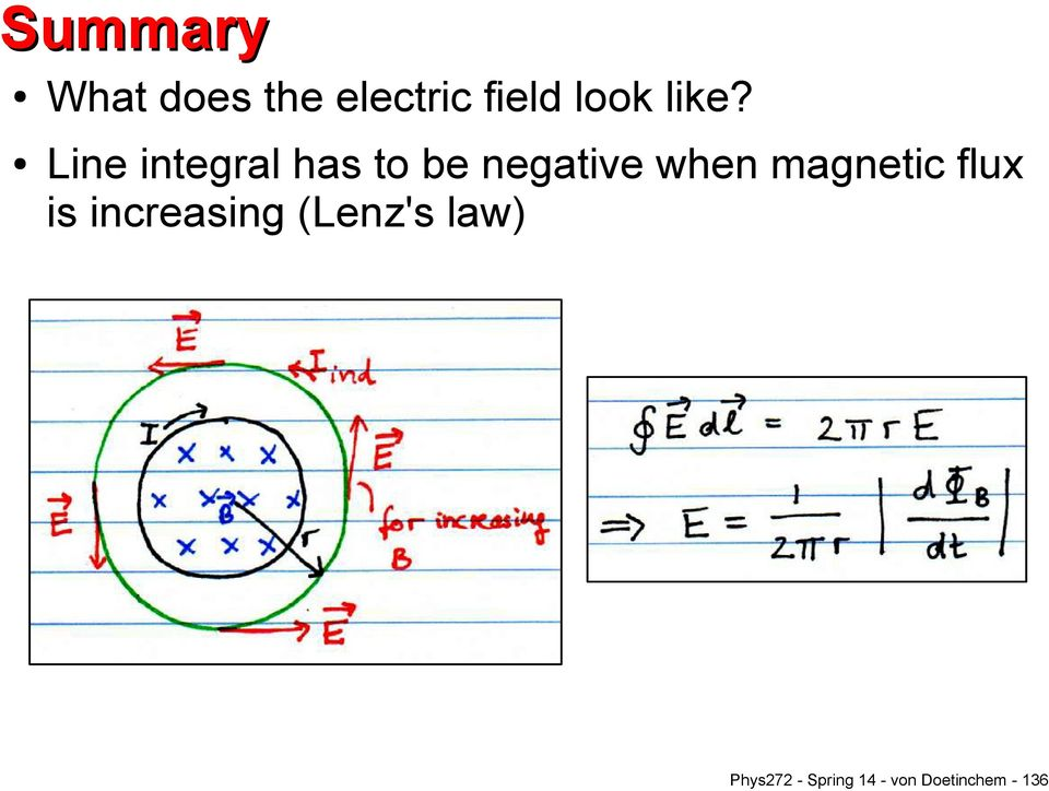 when magnetic flux is increasing (Lenz's