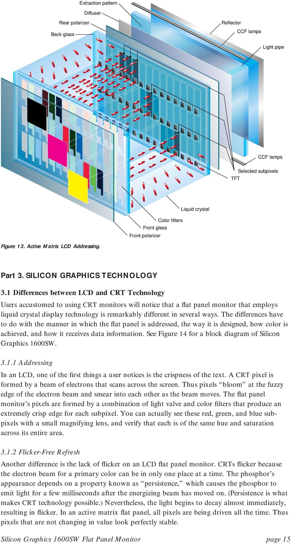 White Paper Silicon Graphics 1600sw Flat Panel Monitor Pdf Crt Diagram 1 Differences Between Lcd And Technology Users Accustomed To Using Monitors Will Notice That
