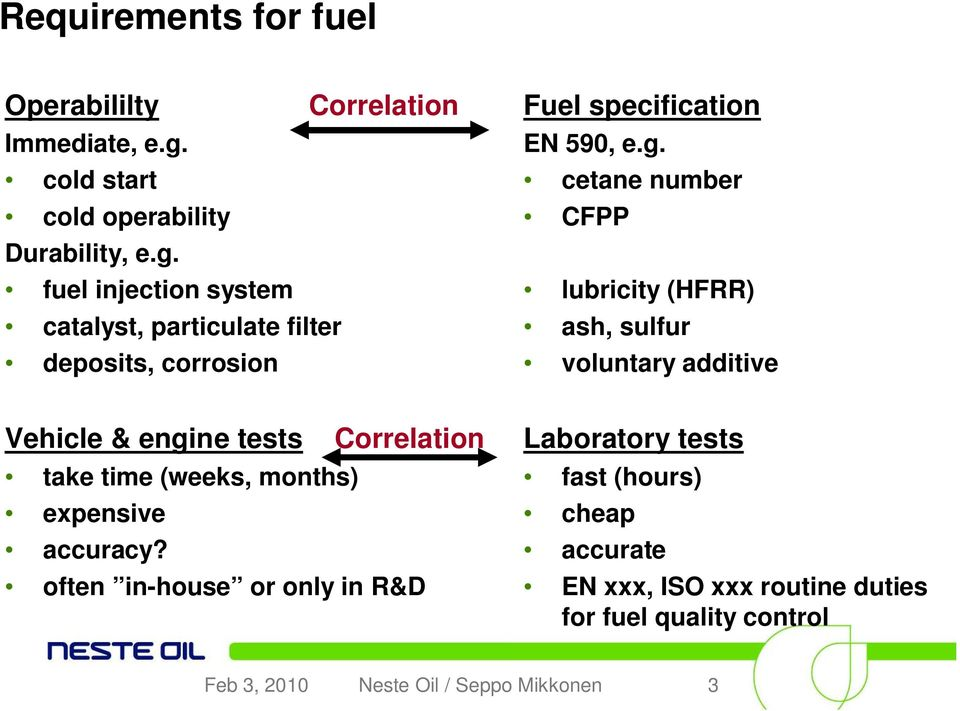 fuel injection system catalyst, particulate filter deposits, corrosion Fuel specification EN 590, e.g.
