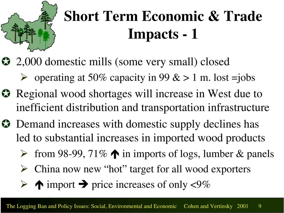 domestic supply declines has led to substantial increases in imported wood products from 98-99, 71% in imports of logs, lumber & panels China now