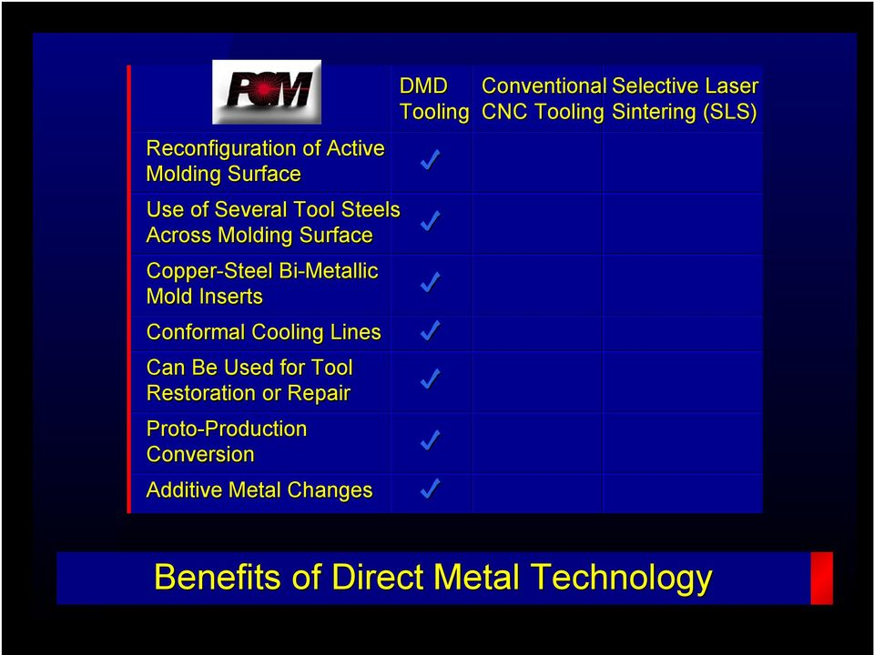 Tool Restoration or Repair Proto-Production Conversion Additive Metal Changes DMD
