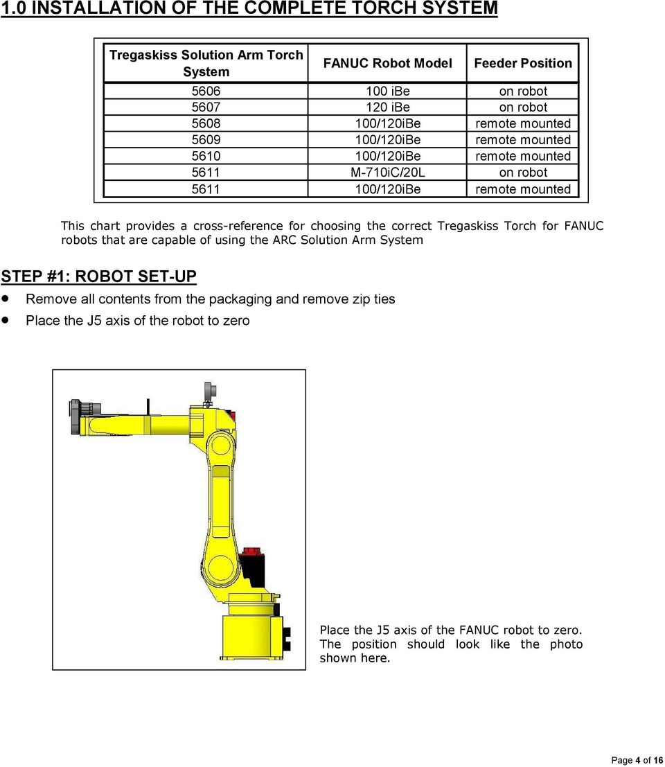 cross-reference for choosing the correct Tregaskiss Torch for FANUC robots that are capable of using the ARC Solution Arm System STEP #1: ROBOT SET-UP Remove all contents