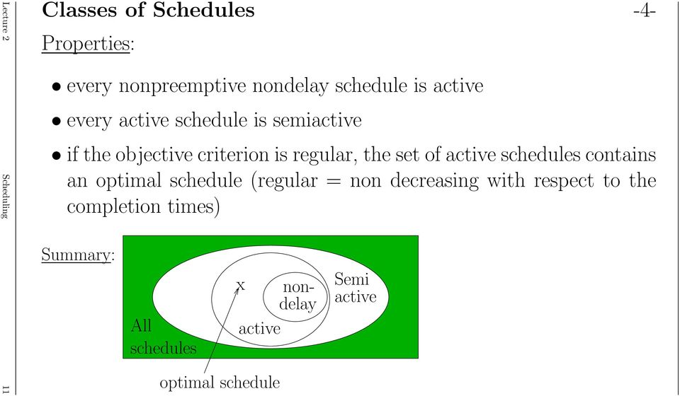 the set of active schedules contains an optimal schedule (regular = non decreasing with