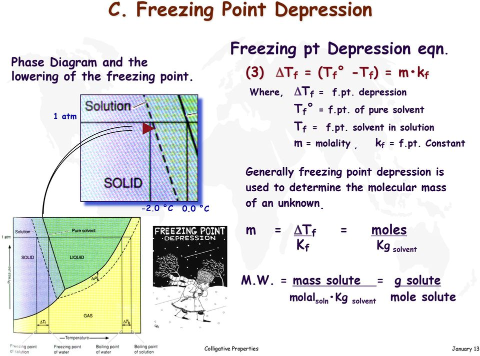 pt. Constant -2.0 C 0.0 C Generally freezing point depression is used to determine the molecular mass of an unknown.