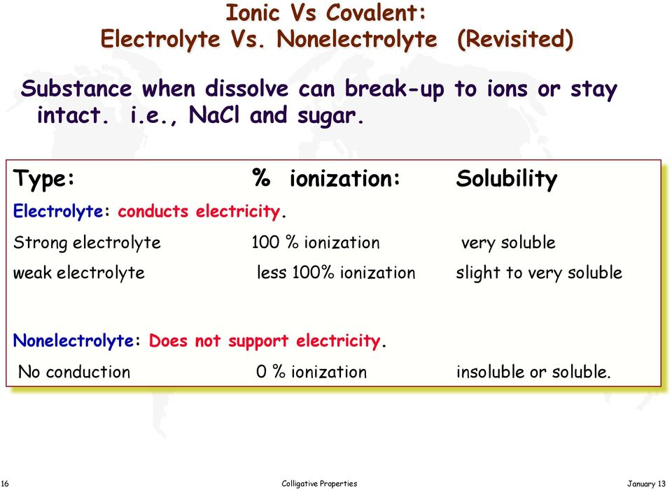 Type: % ionization: Solubility Electrolyte: conducts electricity.