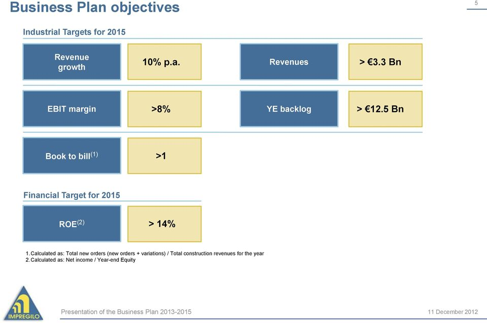 5 Bn Book to bill (1) >1 Financial Target for 2015 ROE (2) > 14% 1.