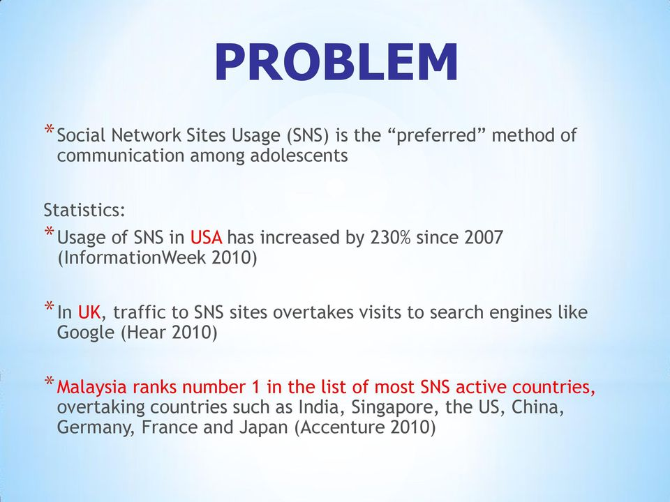overtakes visits to search engines like Google (Hear 2010) *Malaysia ranks number 1 in the list of most SNS