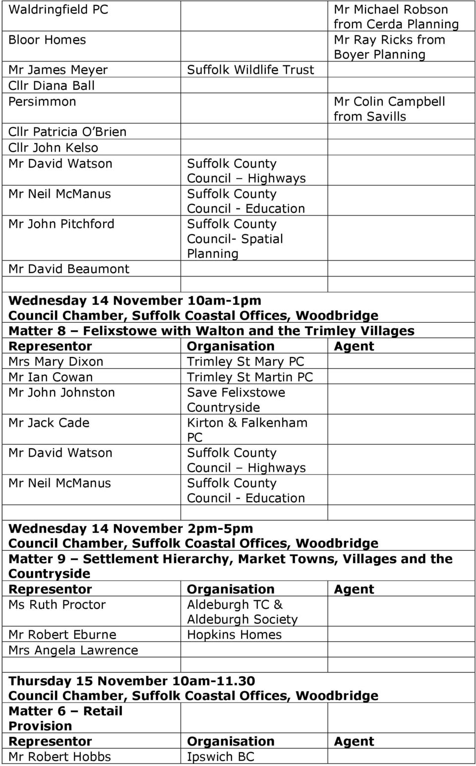 Felixstowe Mr Jack Cade Mr David Watson Mr Neil McManus Council - Education Wednesday 14 November 2pm-5pm Matter 9 Settlement Hierarchy, Market