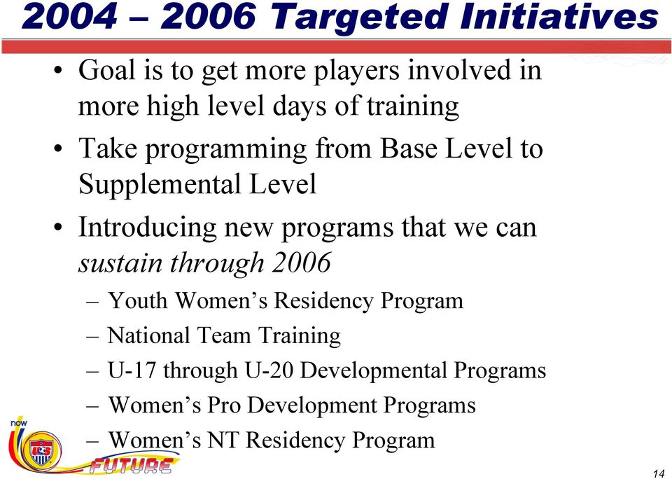 we can sustain through 2006 Youth Women s Residency Program National Team Training U-17