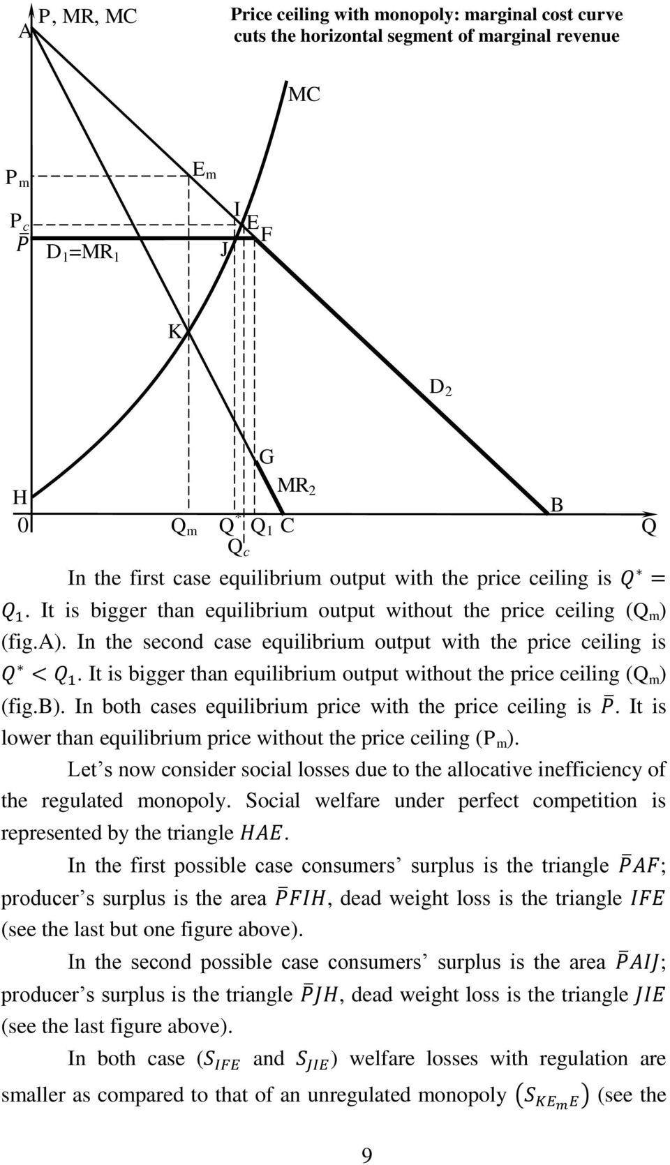 It is bigger than equilibrium output without the price ceiling ( m ) (fig.b). In both cases equilibrium price with the price ceiling is lower than equilibrium price without the price ceiling (P m ).