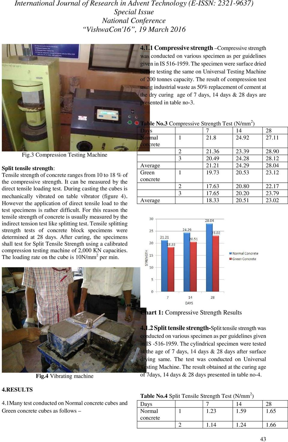 The result of compression test using industrial waste as 50% replacement of cement at the dry curing age of 7 days, 14 days & 28 days are presented in table no-3. Fig.