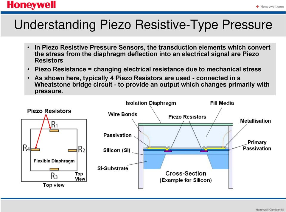 changing electrical resistance due to mechanical stress As shown here, typically 4 Piezo Resistors are