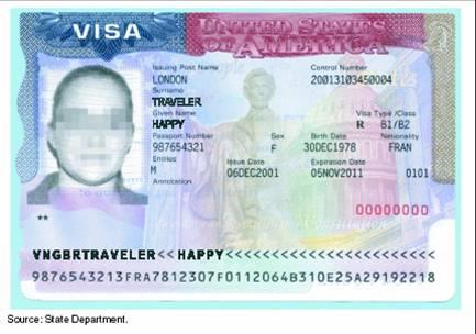 What is a Non-immigrant Visa? A visa is a permit which allows the foreign national (FN) to present him/herself for inspection at a Port of Entry (POE). It does not guarantee admission to the U.S.