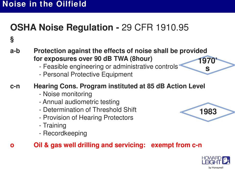 engineering or administrative controls - Personal Protective Equipment Hearing Cons.