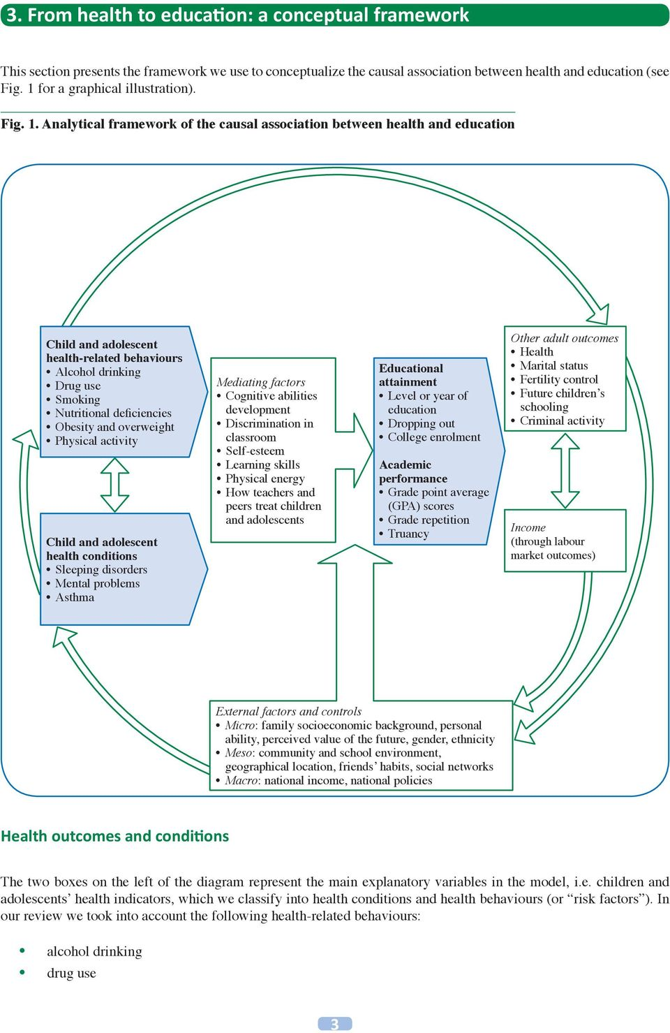 Analytical framework of the causal association between health and education Child and adolescent health-related behaviours Alcohol drinking Drug use Smoking Nutritional deficiencies Obesity and