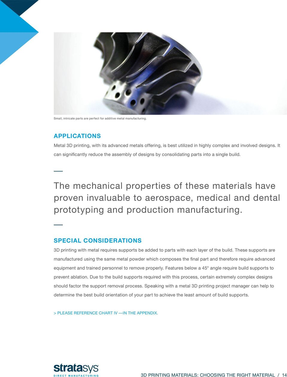 The mechanical properties of these materials have proven invaluable to aerospace, medical and dental prototyping and production manufacturing.