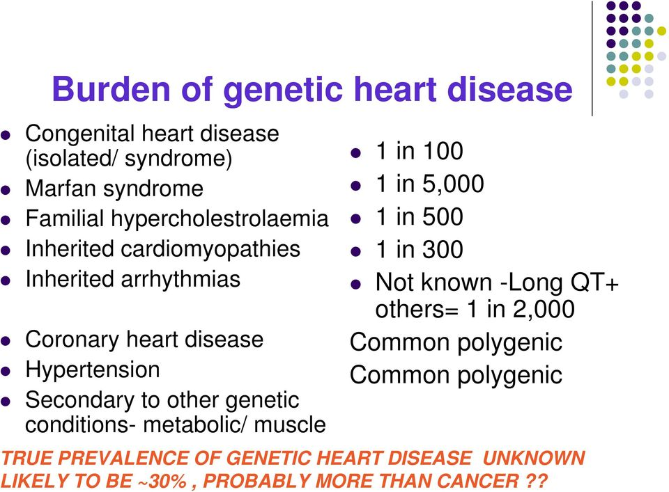to other genetic conditions- metabolic/ muscle 1 in 100 1 in 5,000 1 in 500 1 in 300 Not known -Long QT+ others= 1 in