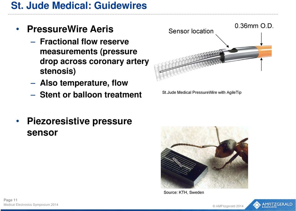 temperature, flow Stent or balloon treatment Sensor location St.