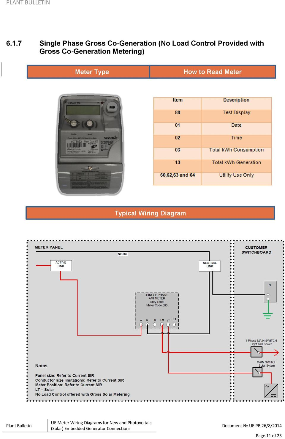 Generous Main Switchboard Wiring Diagram Contemporary - Wiring ...