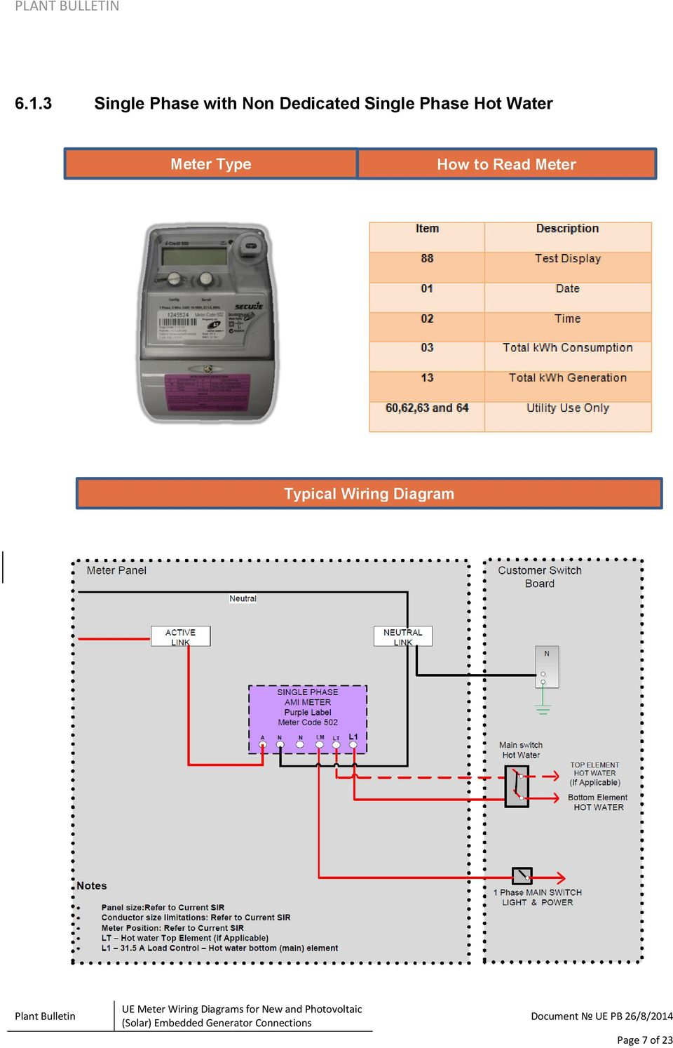 Photovoltaic Wiring Diagram Meter Block Explanation 12v Wire Ue Plant Bulletin Diagrams For New And Solar Embedded Generator