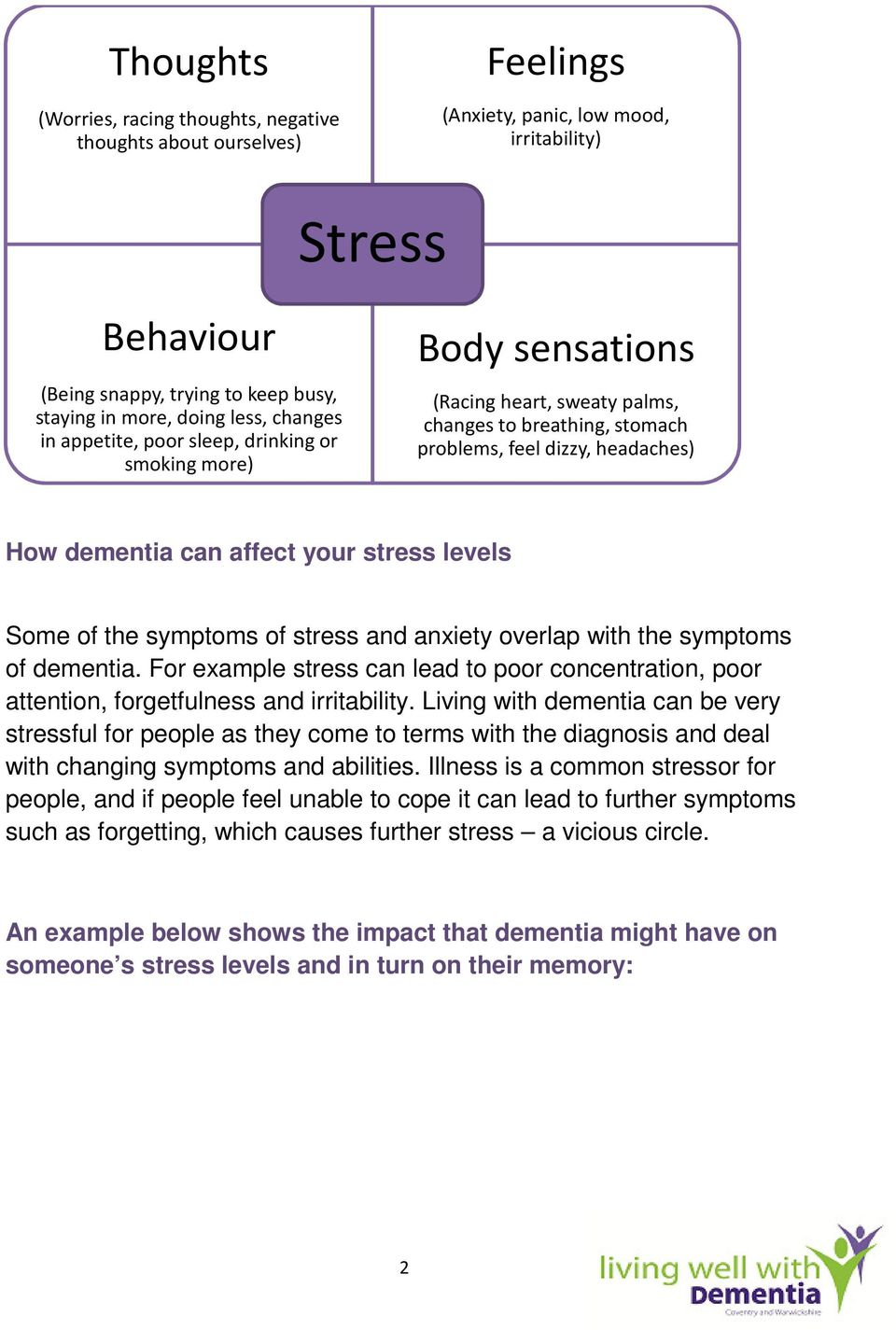 your stress levels Some of the symptoms of stress and anxiety overlap with the symptoms of dementia. For example stress can lead to poor concentration, poor attention, forgetfulness and irritability.